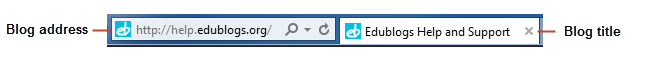 Example of a URL